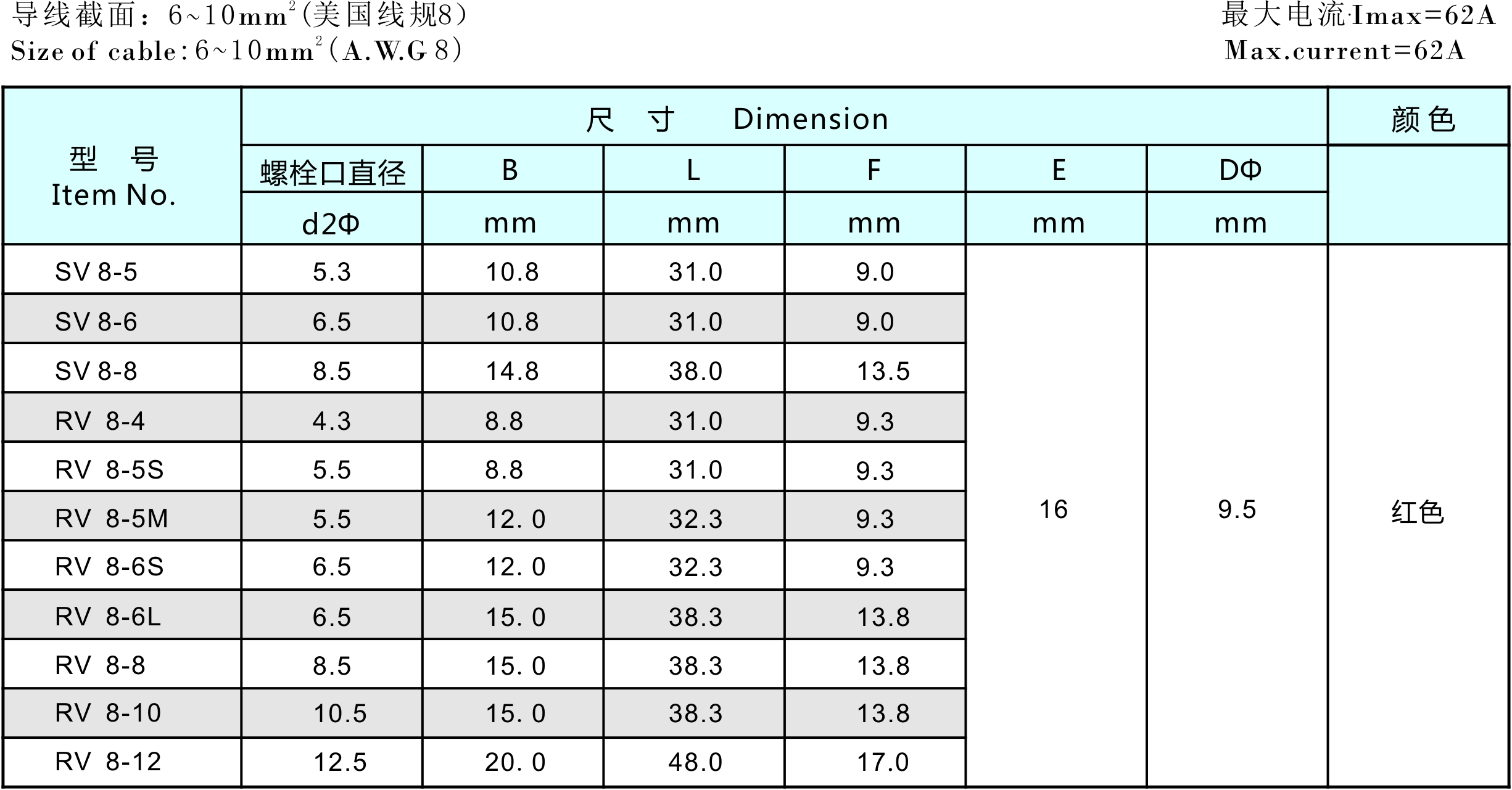 http://www.mkd99.cn/FCKfiles/image/SV%20RV(1).jpg